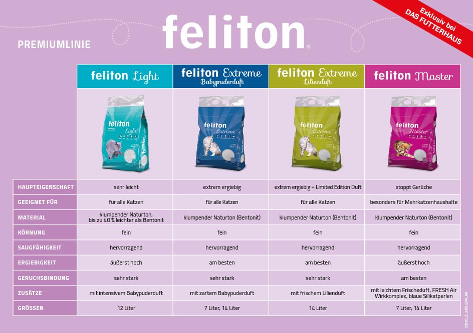 feliton Sortimentsuebersicht Premium