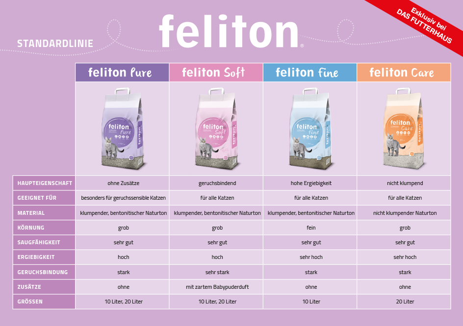 feliton Sortimentsuebersicht Standard